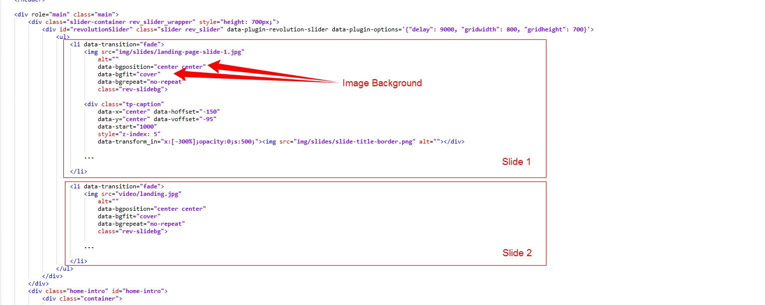 Z index multiple background images - Please Check This Image To See How The Slider Works